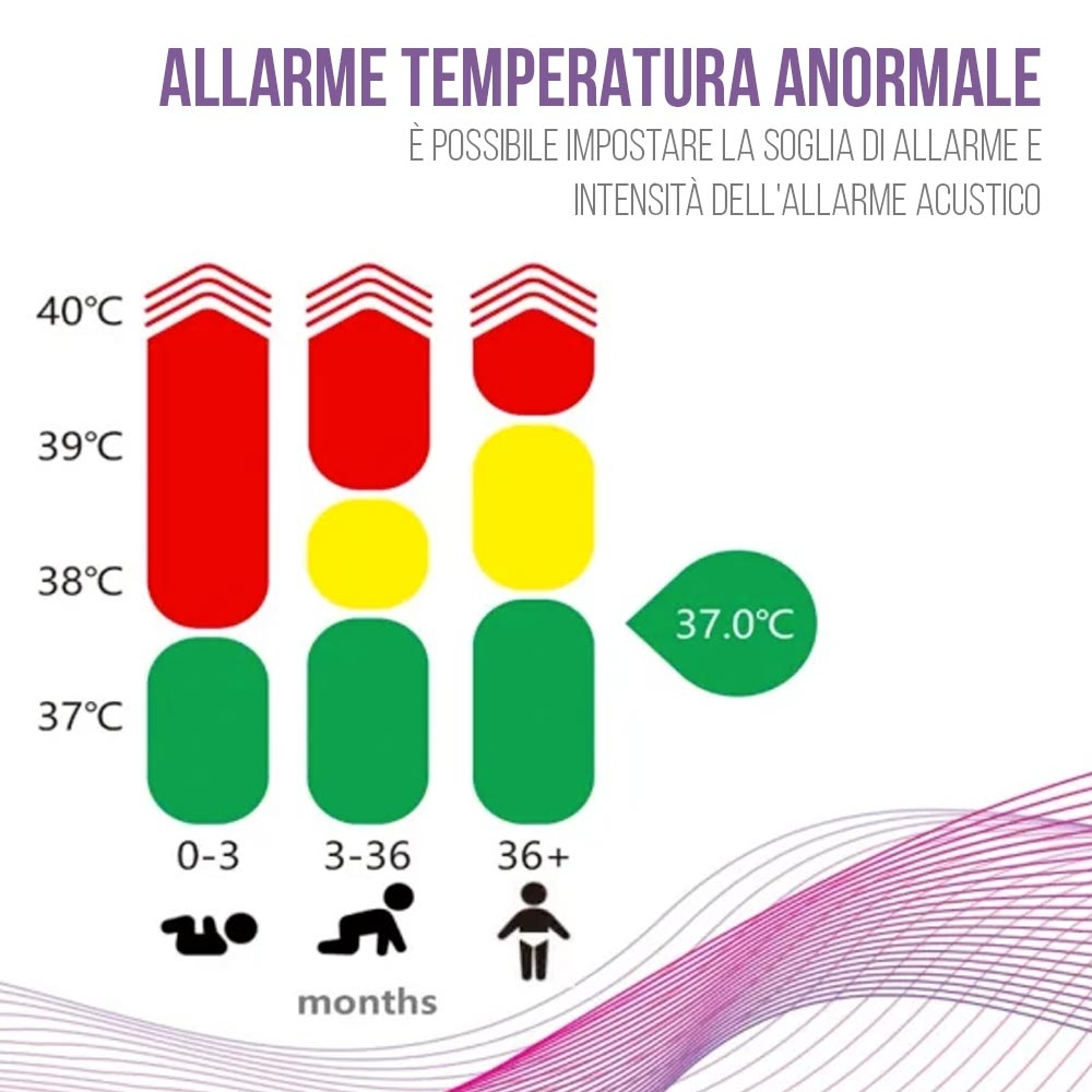 termometro-infrarossi-batterie-000